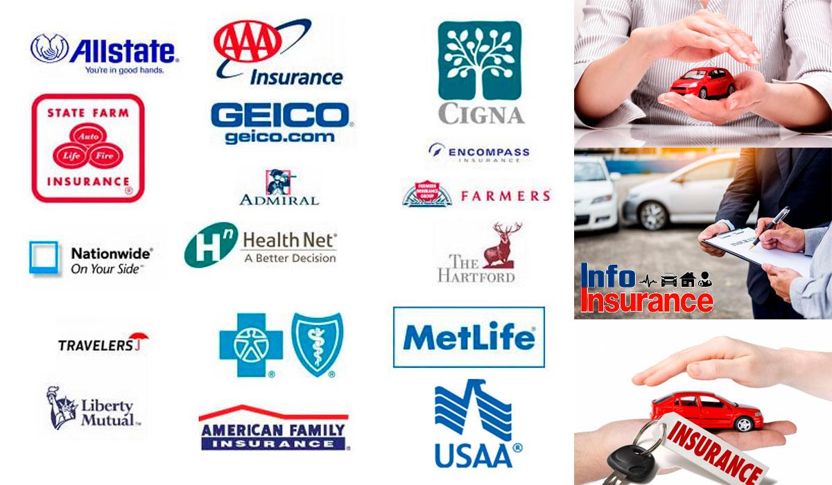 Best car insurance in USA 2020 - Infoinsurances